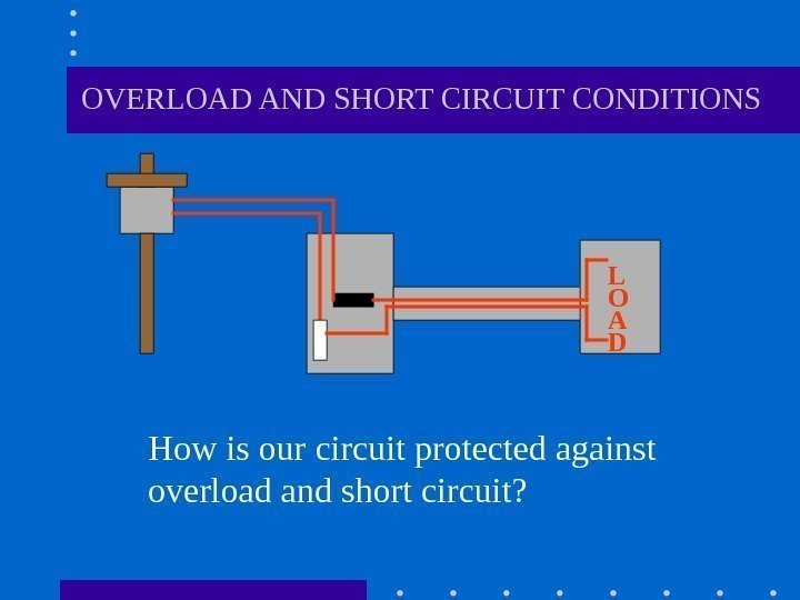 OVERLOAD AND SHORT CIRCUIT CONDITIONS How is our circuit protected against overload