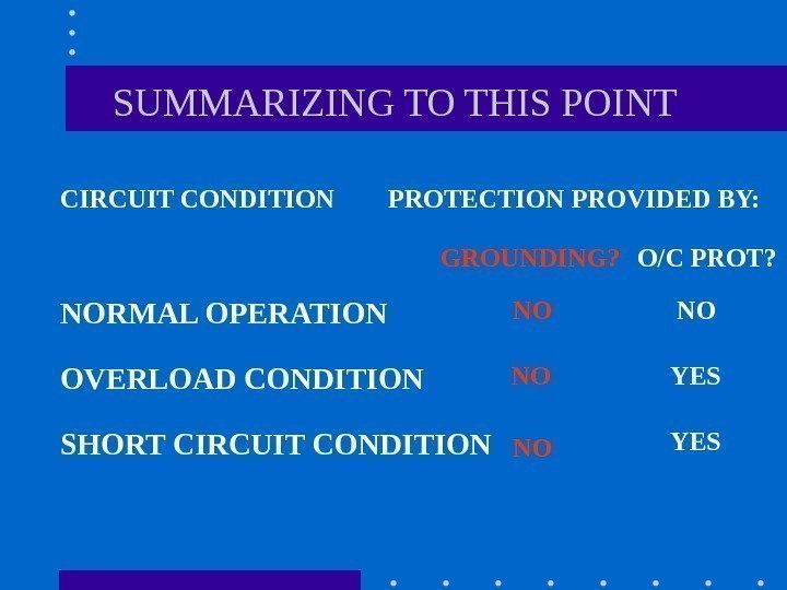 SUMMARIZING TO THIS POINT CIRCUIT CONDITION PROTECTION PROVIDED BY: GROUNDING? O/C PROT?