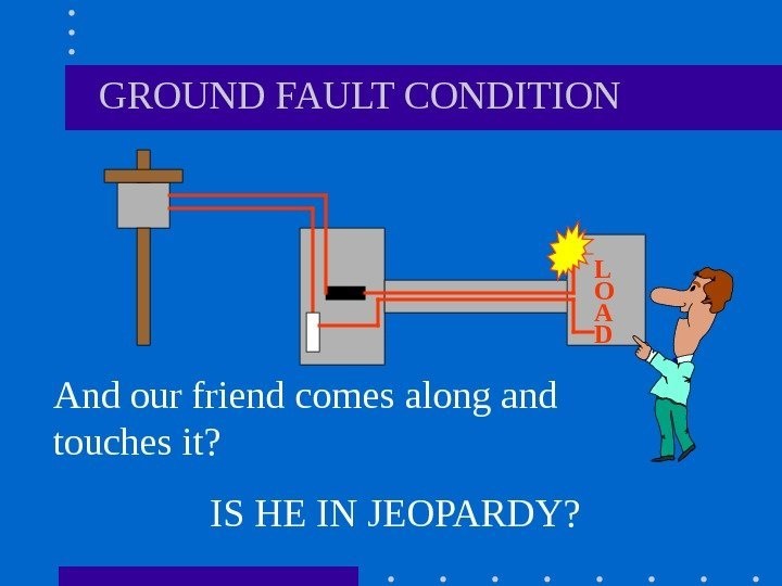 L  O  A  D   GROUND FAULT CONDITION And