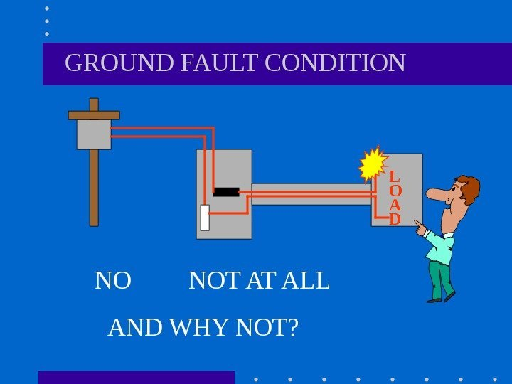 GROUND FAULT CONDITION NO NOT AT ALL AND WHY NOT?  L