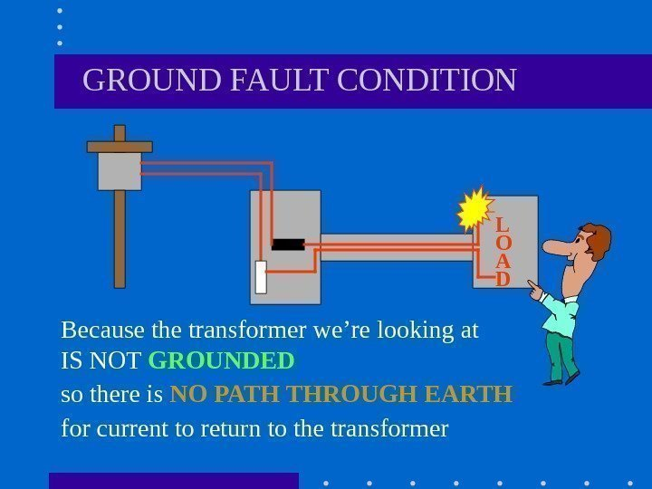 GROUND FAULT CONDITION Because the transformer we're looking at IS NOT