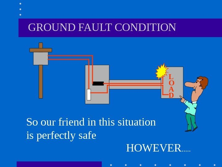 GROUND FAULT CONDITION So our friend in this situation  is perfectly