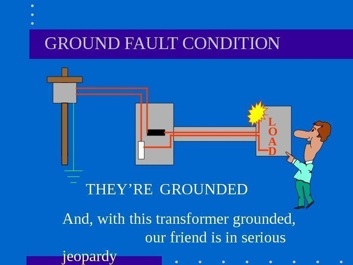 GROUND FAULT CONDITION THEY'RE  GROUNDED  And, with this transformer grounded,