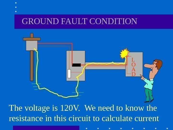 GROUND FAULT CONDITION The voltage is 120 V.  We need to