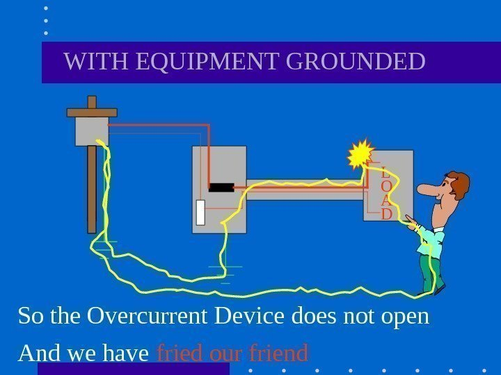 WITH EQUIPMENT GROUNDED  L  O  A  D