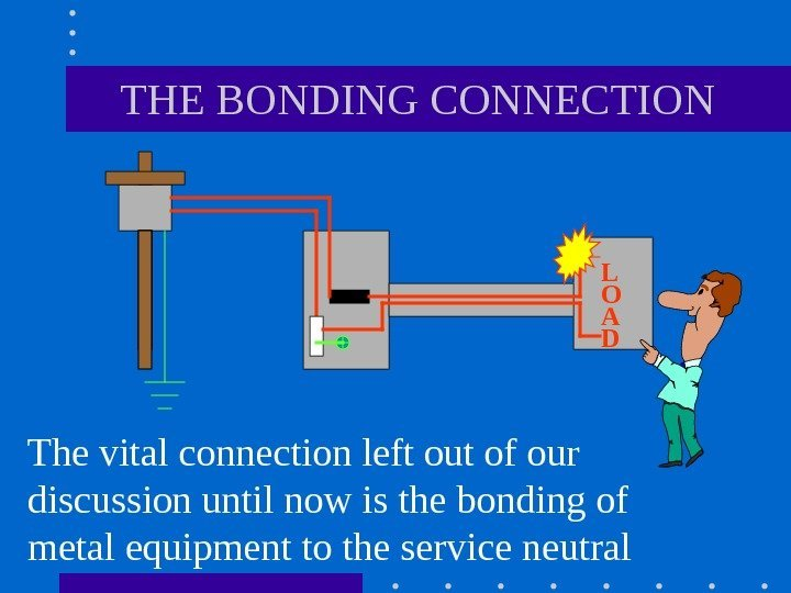 THE BONDING CONNECTION The vital connection left out of our discussion until