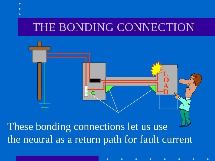 THE BONDING CONNECTION These bonding connections let us use  the neutral