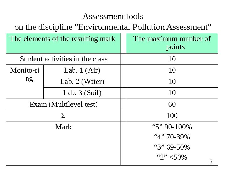 5 Assessment tools on the discipline Environmental Pollution Assessment The elements of the resulting