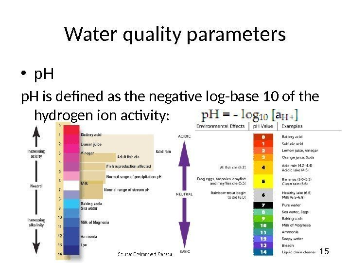 15 Water quality parameters • p. H is defined as the negative log-base 10