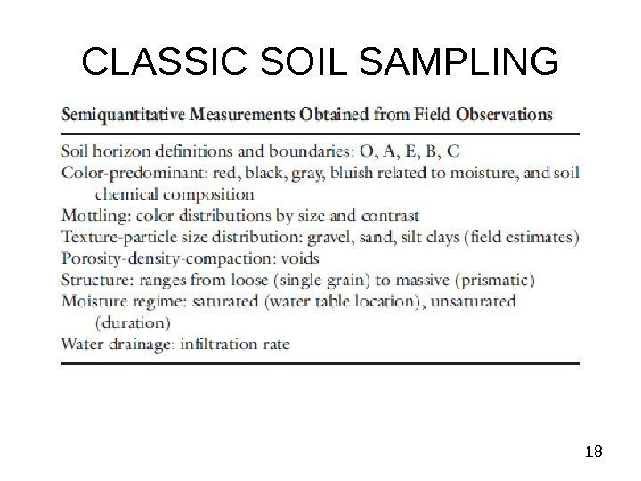 18 CLASSIC SOIL SAMPLING