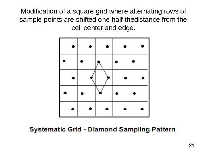 21 Modification of a square grid where alternating rows of sample points are