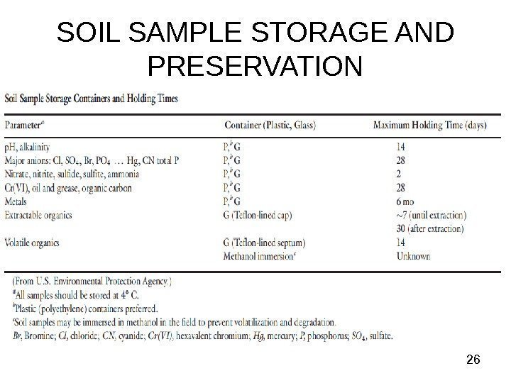 26 SOIL SAMPLE STORAGE AND PRESERVATION
