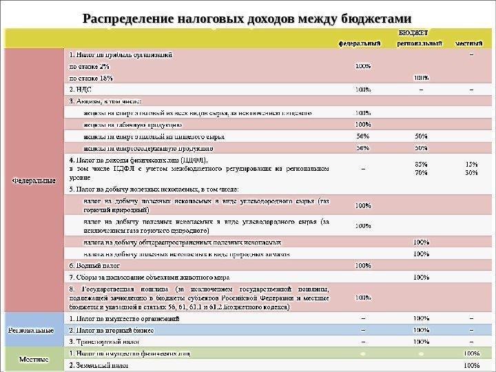 «Последний свидетель Ванги» / Новые русские сенсации. - НТВ
