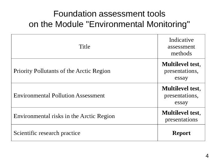 environmental assessment essay Environmental impact assesment and planning agency which advised that an environmental impact assessment for getting no plagiarism essay.
