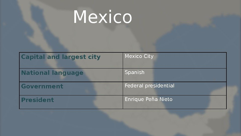Mexico Capital and largest city    Mexico City National language Spanish Government