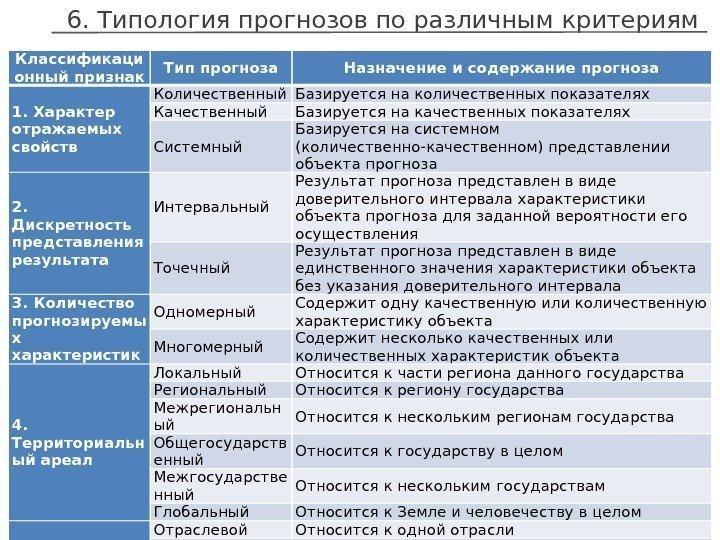 download кухня народов кавказа