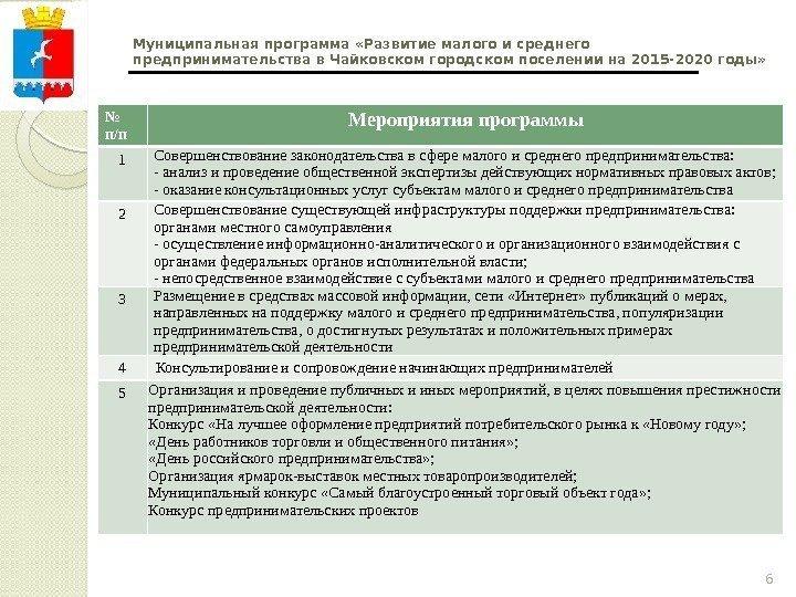 В федеральный закон об общих принципах организации местного самоуправления в российской федерации от 06102003