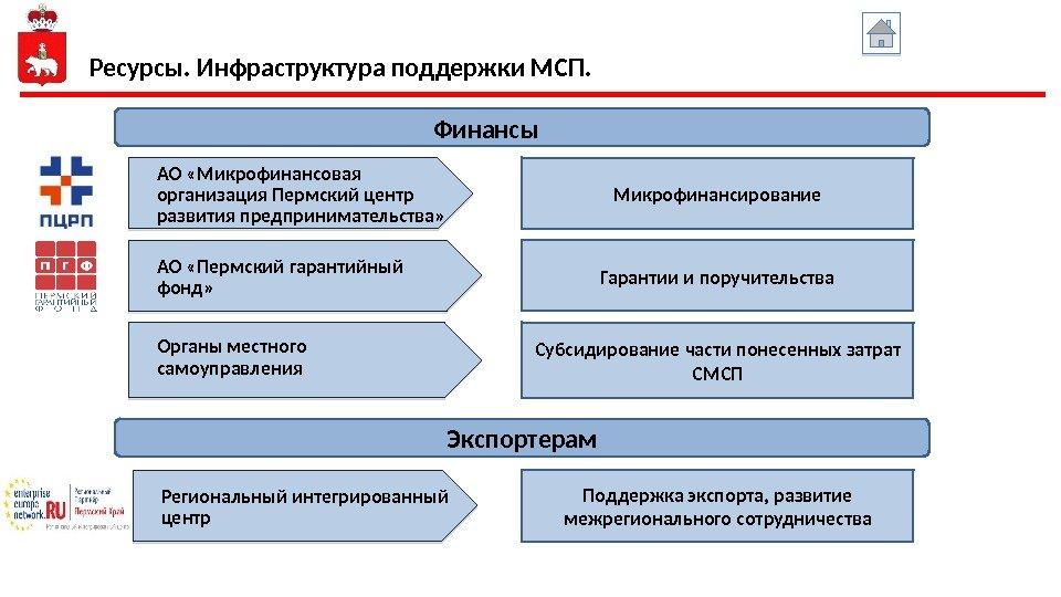 пермский центр поддержки малого предпринимательства область, Тосненский р-н