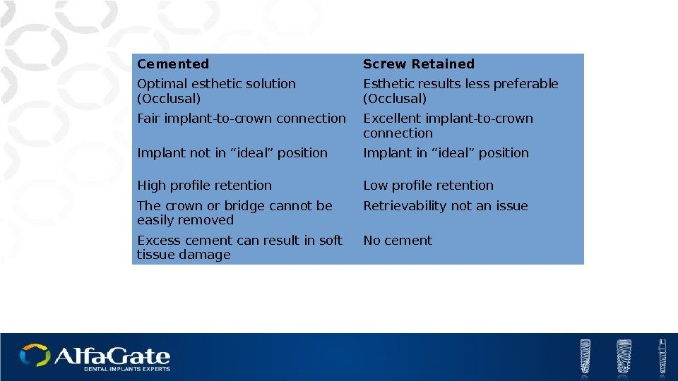 Cemented Screw Retained Optimal esthetic solution (Occlusal) Esthetic results less preferable (Occlusal) Fair implant-to-crown