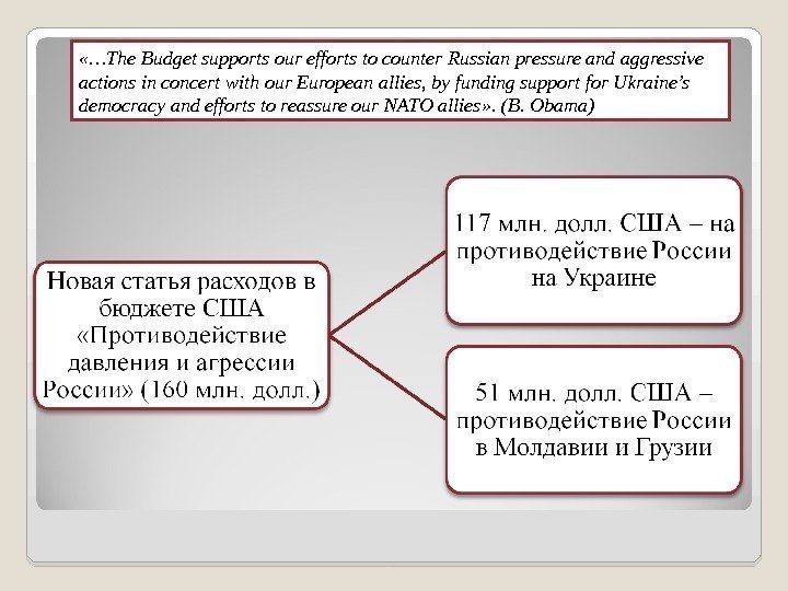«… The Budget supports our efforts to counter Russian pressure and aggressive actions