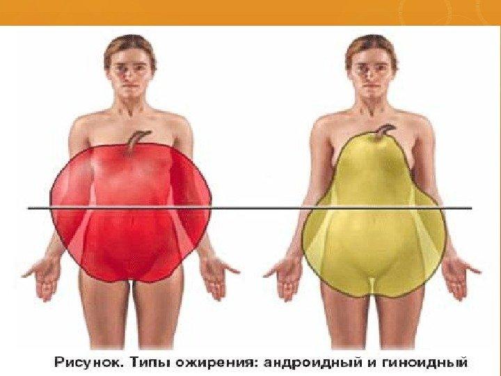 Как похудеть при инсулинорезистентности