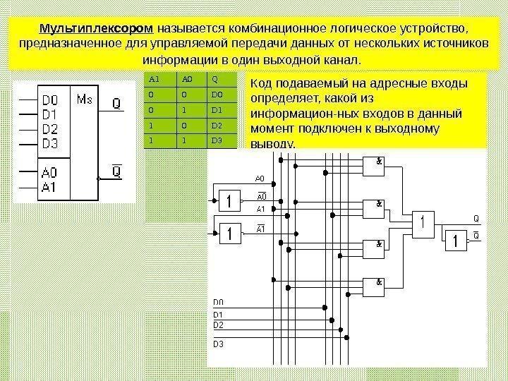 Последовательностные цифровые устройства в схемах