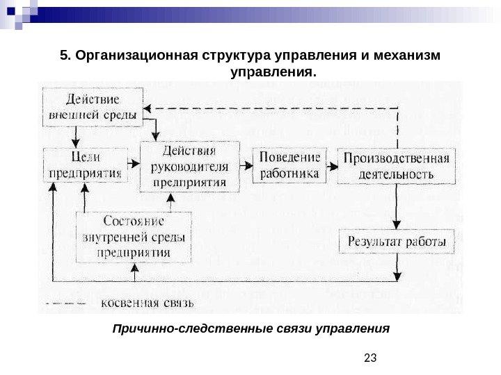 причинно-следственные связи в экономике. .шпаргалки