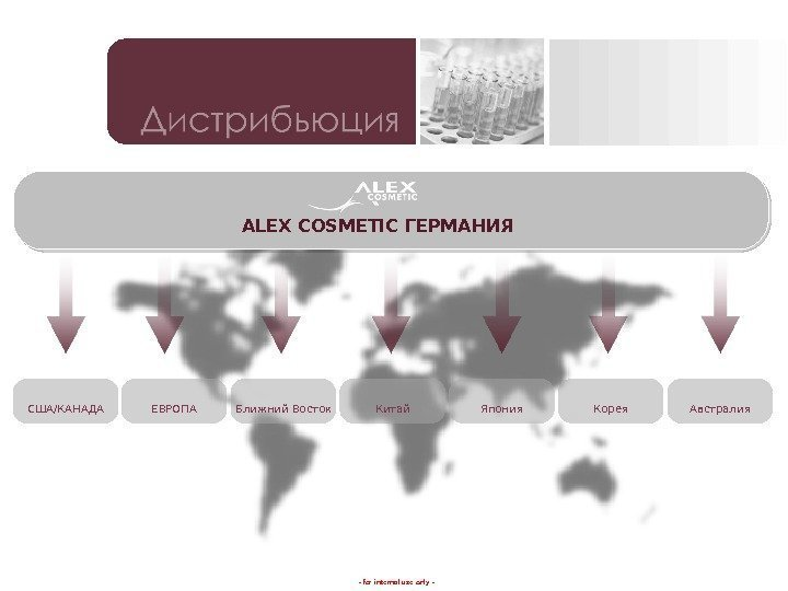 - for internal use only - ALEX COSMETIC ГЕРМАНИЯ  США/КАНАДА Китай ЕВРОПА Ближний