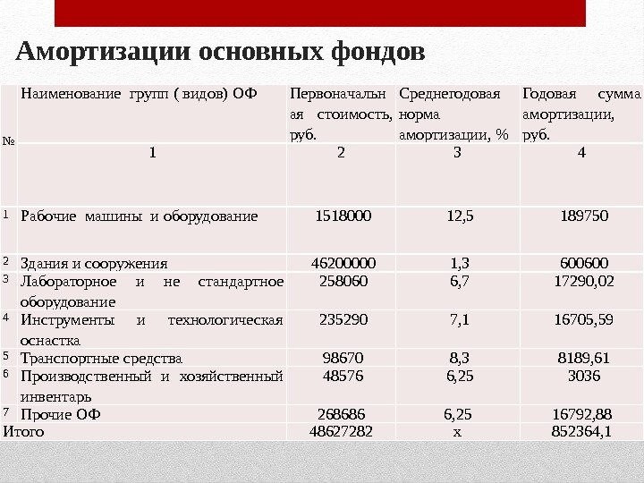 МАКСИМУС-А1121-4000 (Газсерт)
