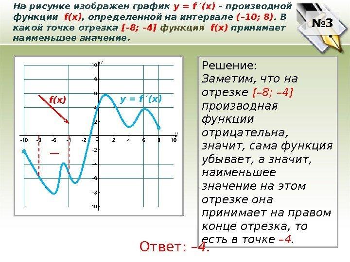 На рисунке изображен график производной функции и девять точек