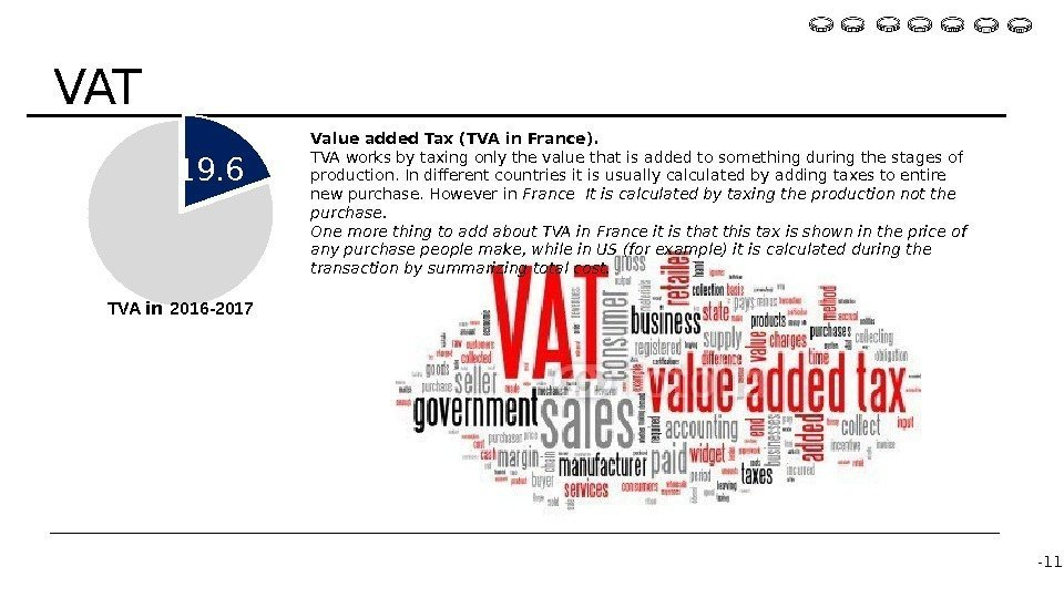 Value added Tax (TVA in France). TVA works by taxing only the value that