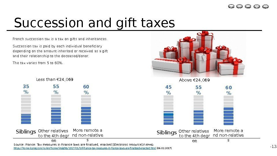 French succession tax is a tax on gifts and inheritances.  Succession tax is