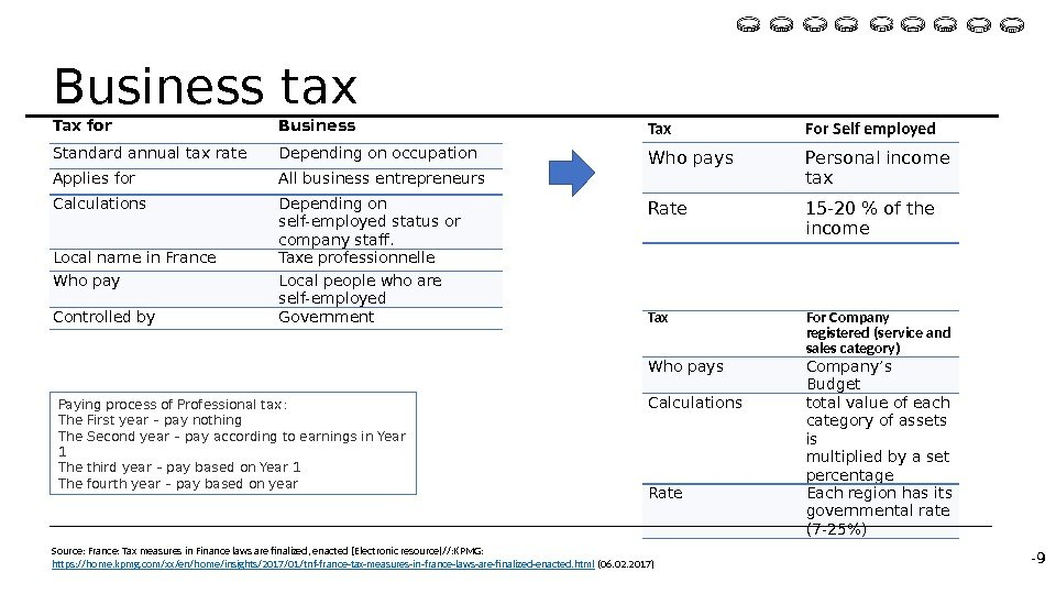 Tax for Business Standard annual tax rate Depending on occupation Applies for All business