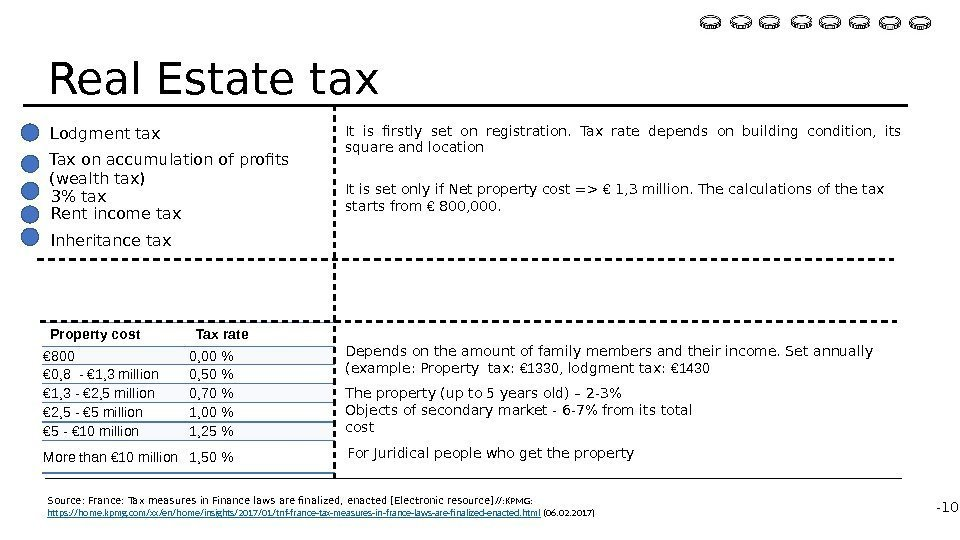 Inheritance tax It is firstly set on registration.  Tax rate depends on building