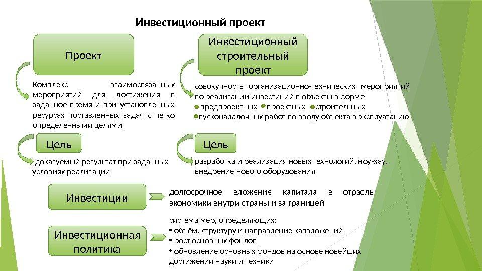 инвестиционный проект предприятия общественного питания в городе находка
