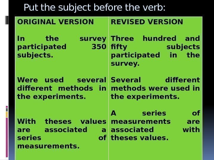Put the subject before the verb: ORIGINAL VERSION In the survey participated 350 subjects.