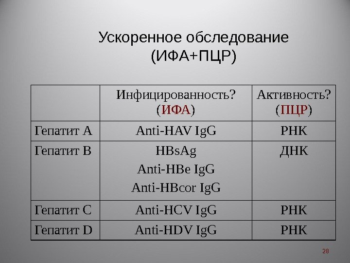 Анализ пцр рнк hcv качественный