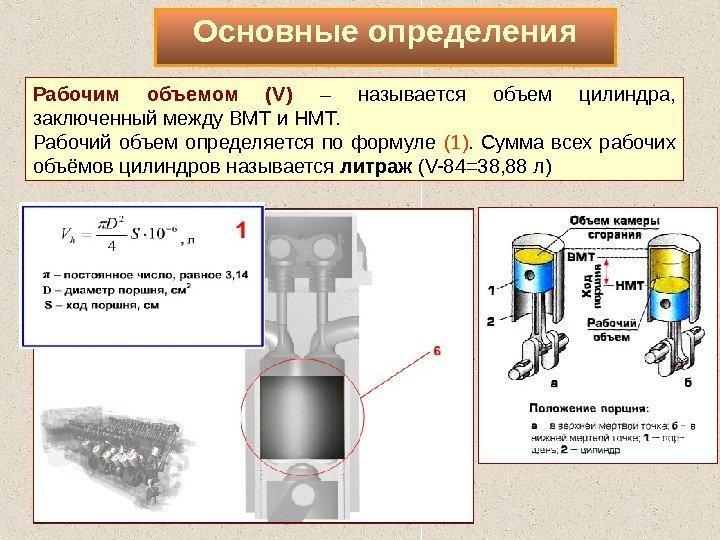 Как определить обйом двигателя