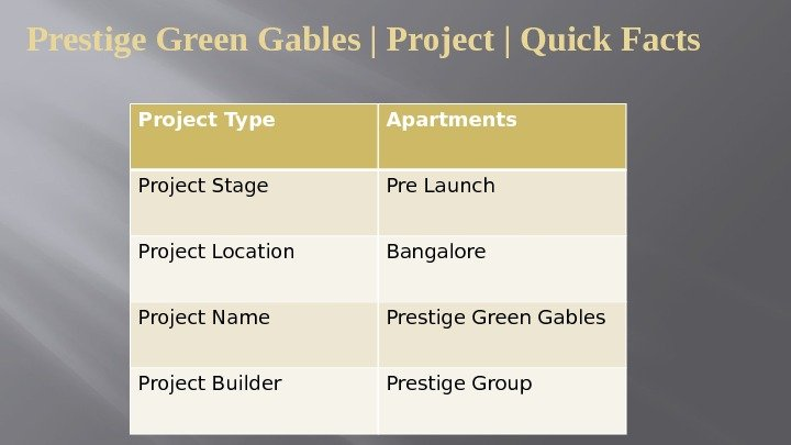 Prestige Green Gables | Project | Quick Facts Project Type Apartments Project Stage Pre