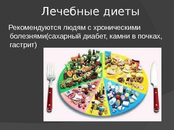 сбалансированное питание для похудения мужчине