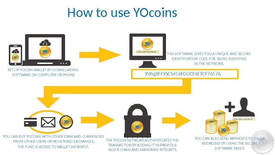 How to use YOcoins SET UP YOCOIN WALLET BY DOWNLOADING SOFTWARE ON COMPUTER OR