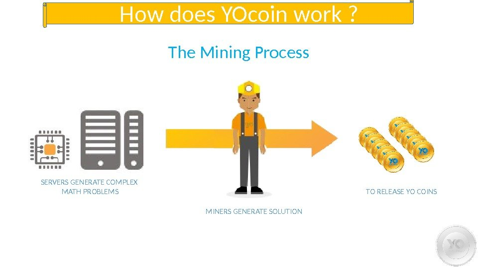 How does YOcoin work ? The Mining Process SERVERS GENERATE COMPLEX  MATH PROBLEMS