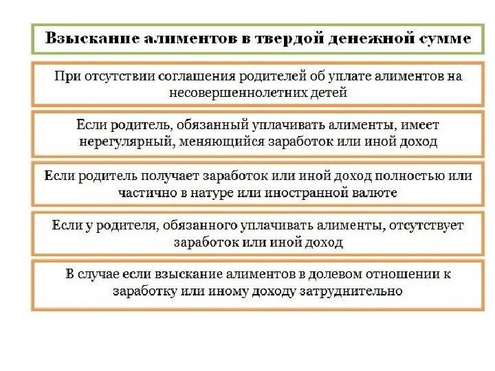 бесплатно обоснования алиментов в твердой денежной сумме для Тельцов