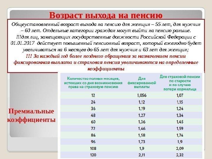 Когда в россии повысят пенсионный возраст вечные