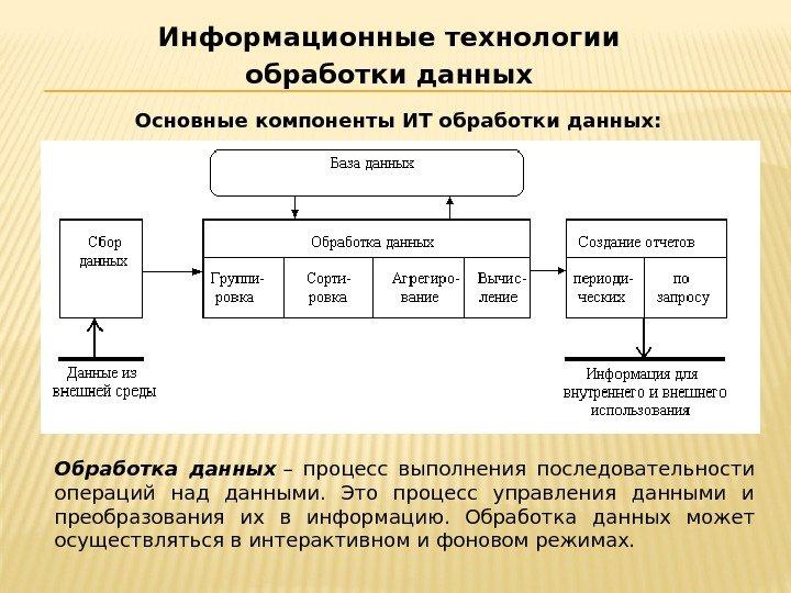 Реферат Информационный процесс обработки данных  Процесс обработки данных реферат