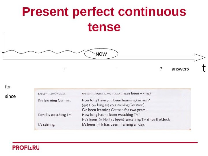 t. Present perfect continuous tense for since + -   ?  answers.