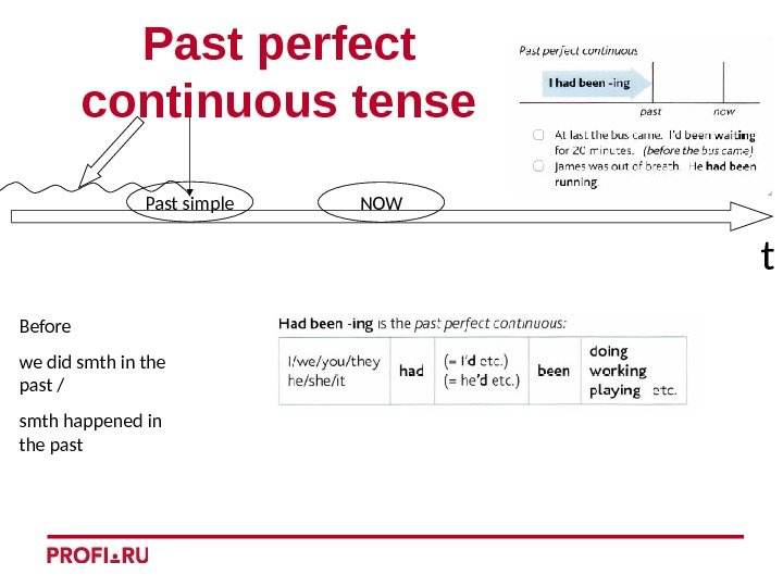 t. Past pe r fect continuous tense Before we did smth in the past