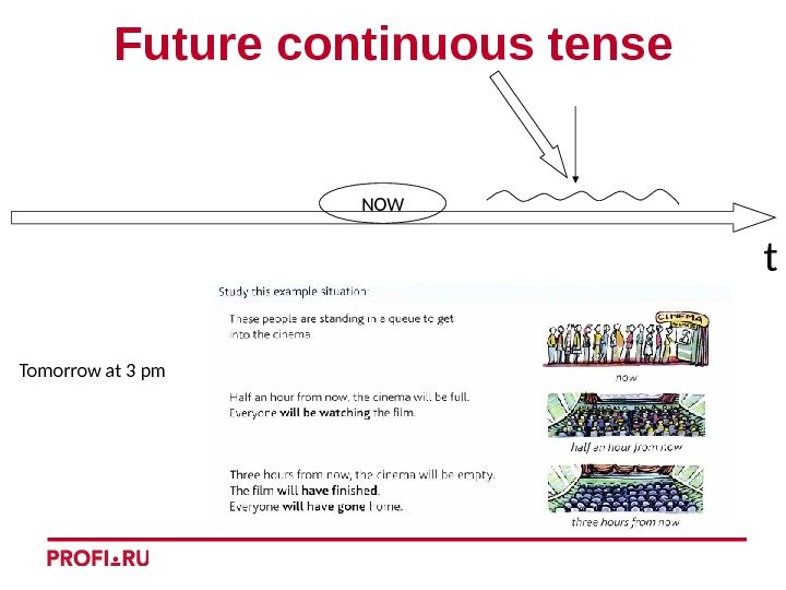 t. Future continuous tense Tomorrow at 3 pm NOW