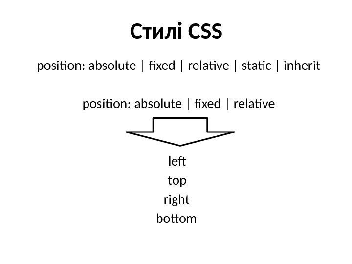 css-position-top-bottom
