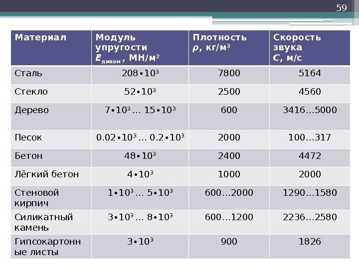 Наружный слой обода 1 баланса выполняют из латуни, слоя стали; еет - модуль упругости стали; ел - модуль упругости